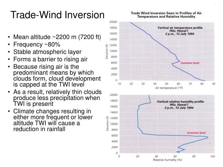 Trade-Wind Inversion