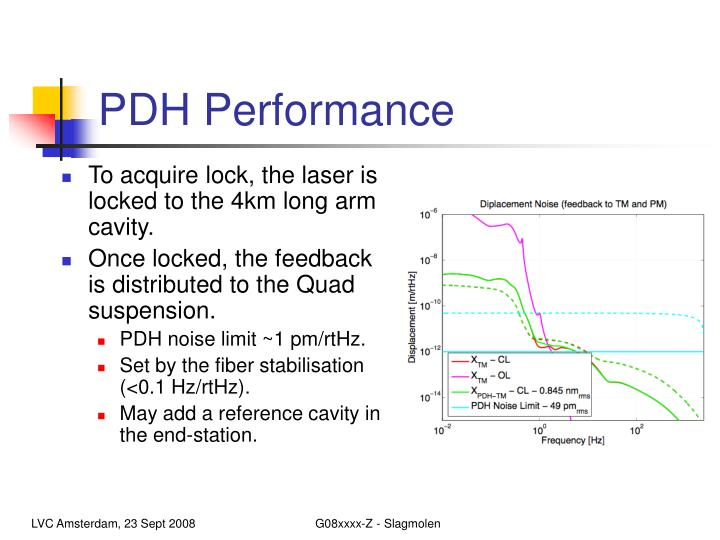 PDH Performance