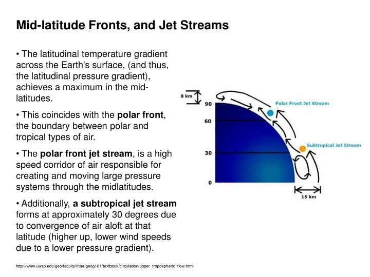 Mid-latitude Fronts, and Jet Streams