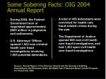 some sobering facts oig 2004 annual report