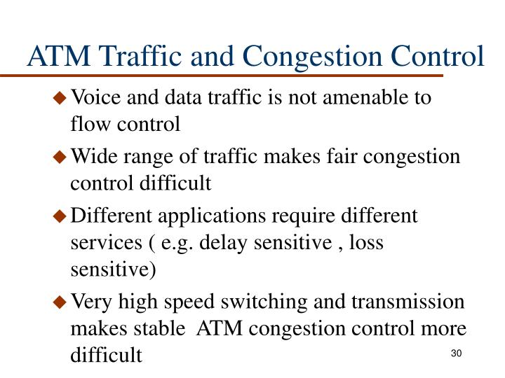 ATM Traffic and Congestion Control