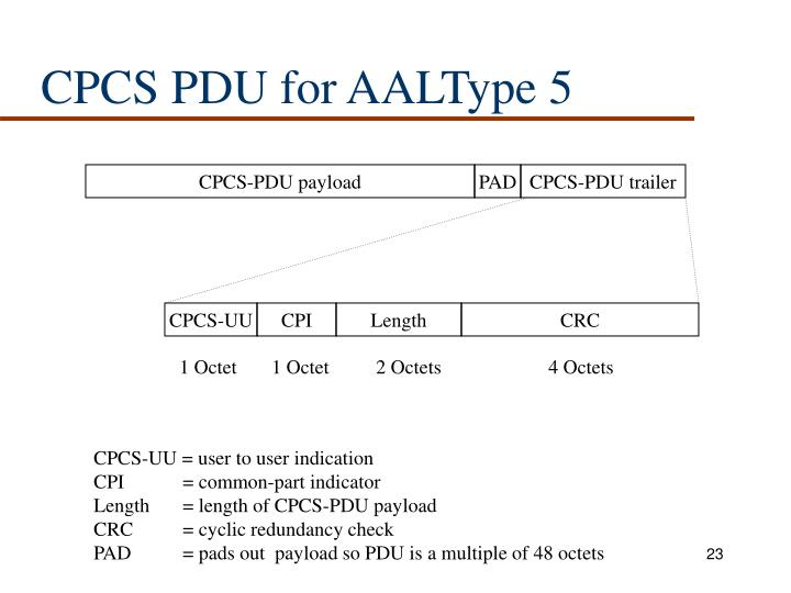 CPCS PDU for AALType 5