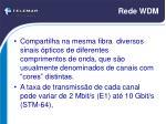 rede wdm1