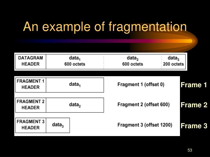 An example of fragmentation