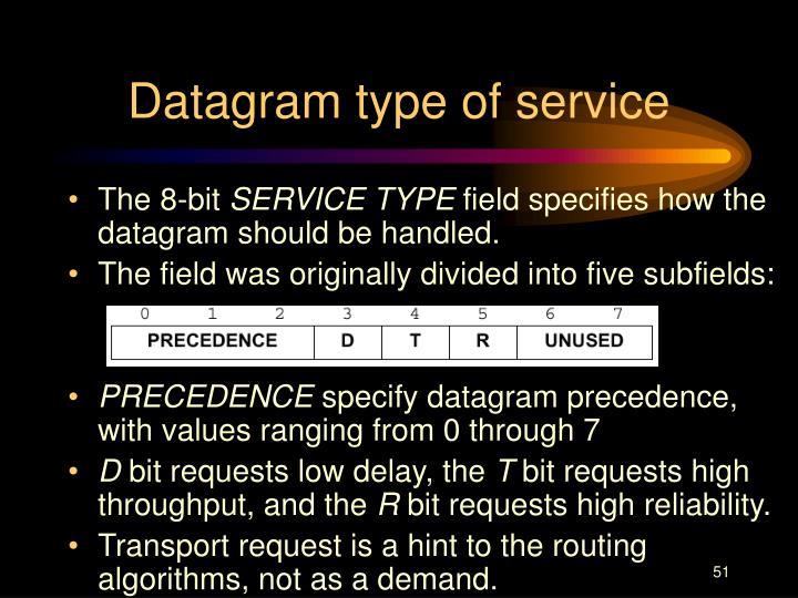Datagram type of service