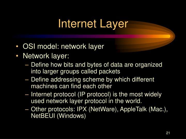 Internet Layer
