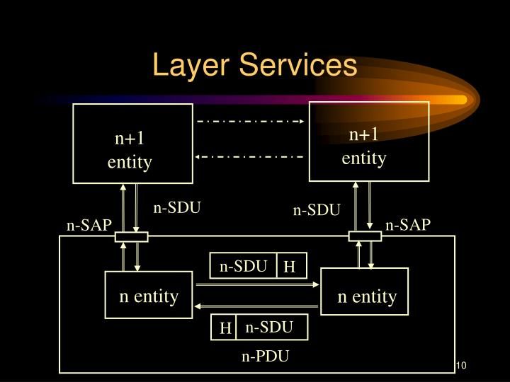Layer Services