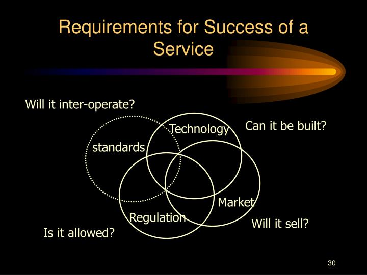 Requirements for Success of a Service