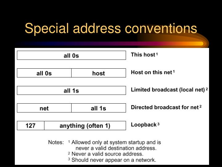 Special address conventions