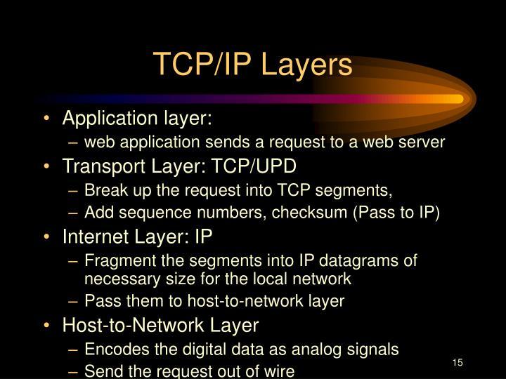 TCP/IP Layers