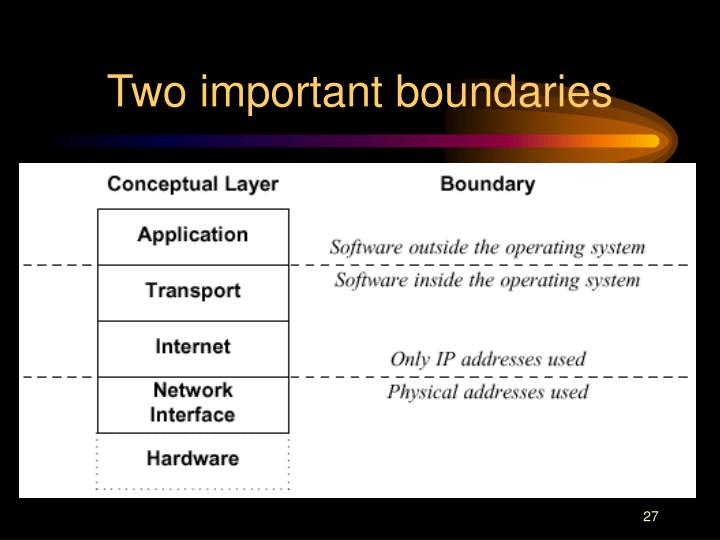 Two important boundaries