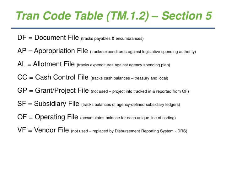 Tran Code Table (TM.1.2) – Section 5