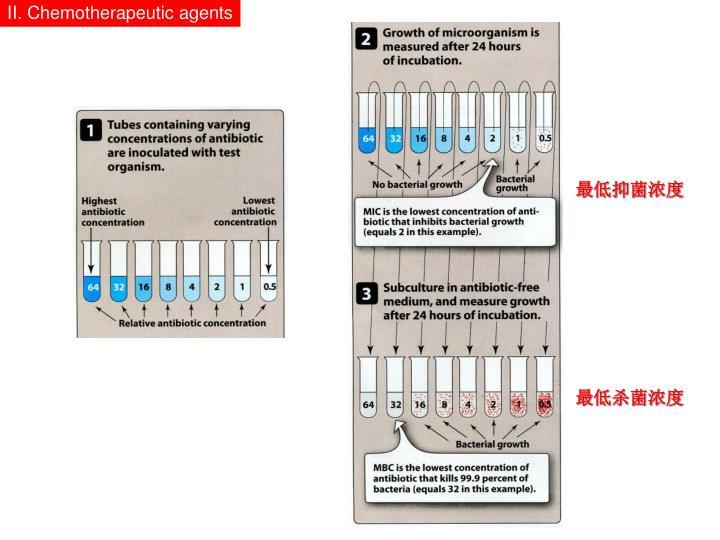 II. Chemotherapeutic agents