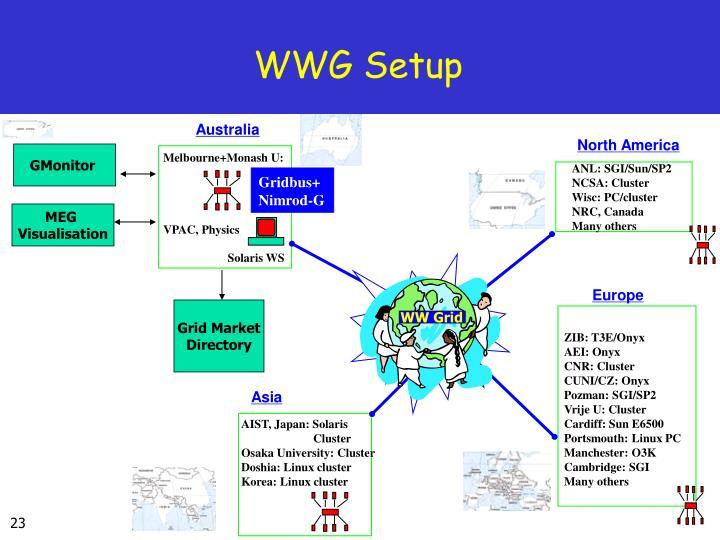 WW Grid