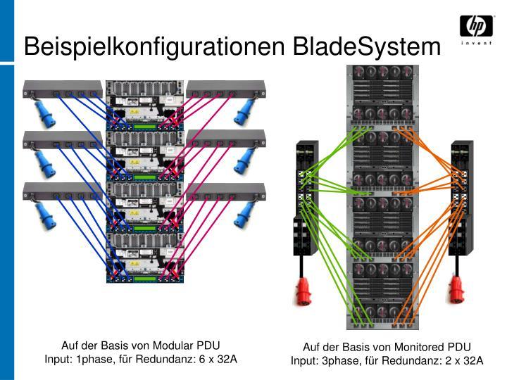 Beispielkonfigurationen BladeSystem