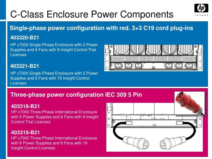 c class enclosure power components