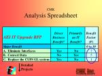 cmk analysis spreadsheet