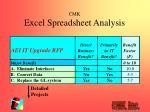 cmk excel spreadsheet analysis