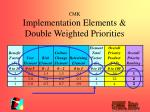 cmk implementation elements double weighted priorities