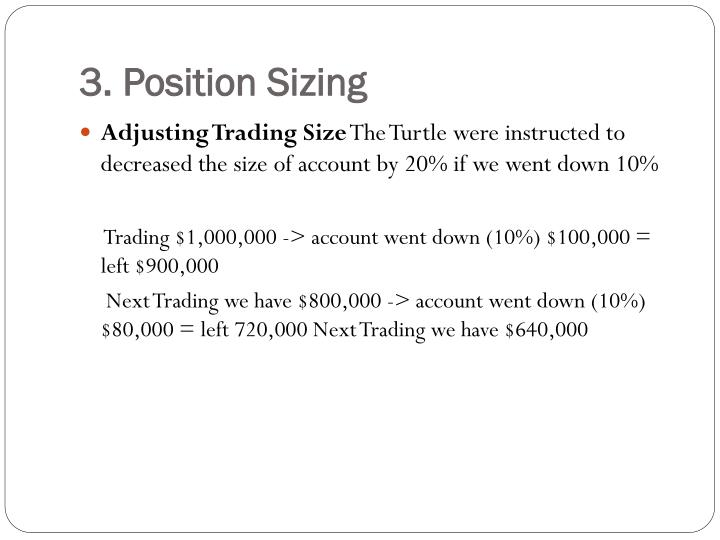 3. Position Sizing