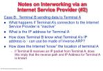 notes on interworking via an internet service provider 2