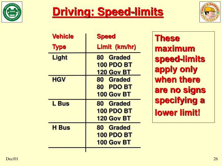 These maximum speed-limits apply only when there are no signs specifying a