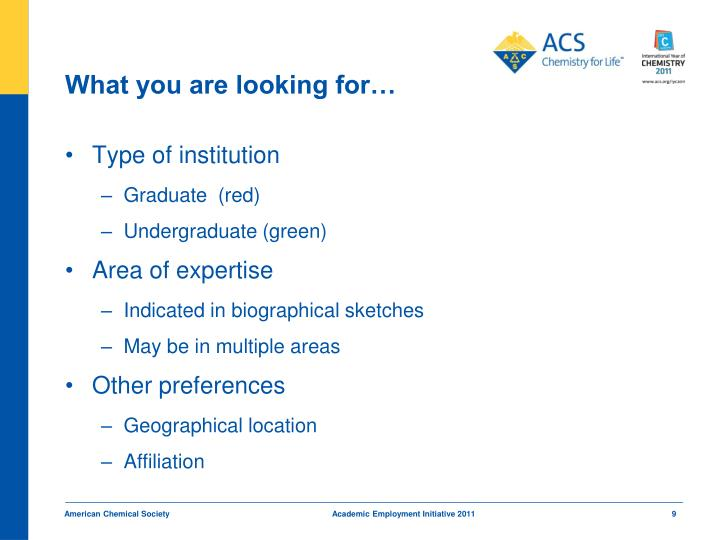 What you are looking for…