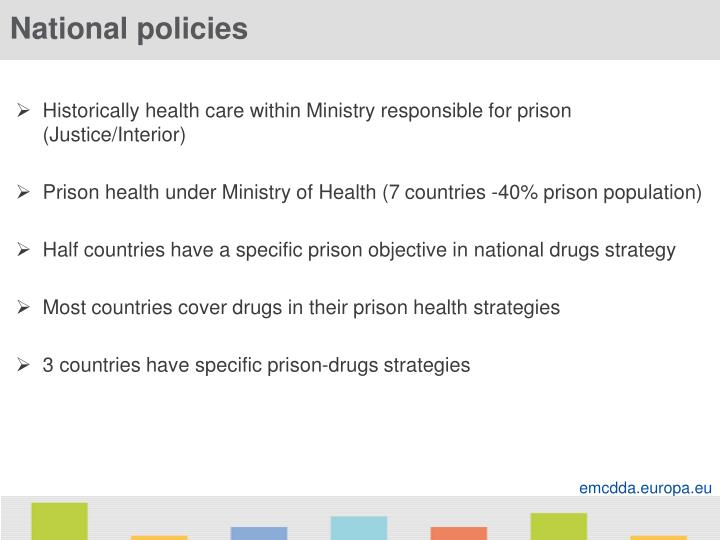 National policies