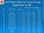 crash rate table for interchange segments of nc