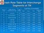 crash rate table for interchange segments of tn