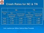 crash rates for nc tn