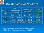 crash rates for nc tn1