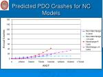 predicted pdo crashes for nc models