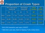 proportion of crash types