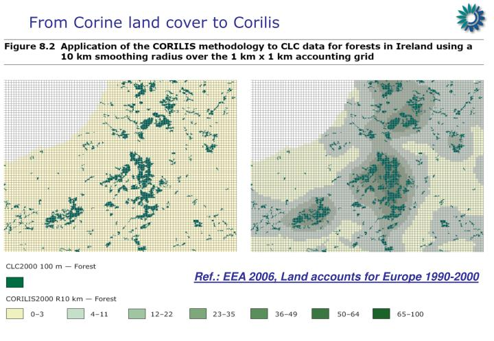 From corine land cover to corilis