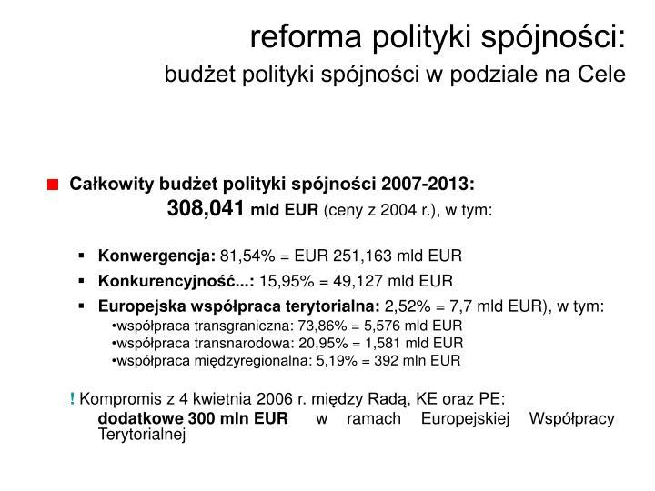 reforma polityki spójności: