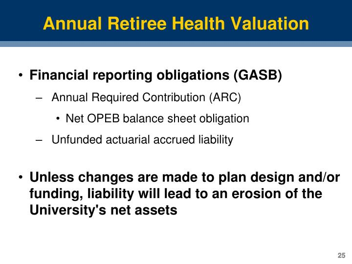 Annual Retiree Health Valuation