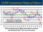 ucrp investment rates of return