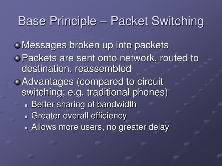 Base Principle – Packet Switching