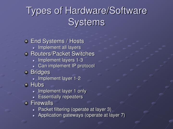 Types of Hardware/Software Systems