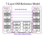 7 layer osi reference model