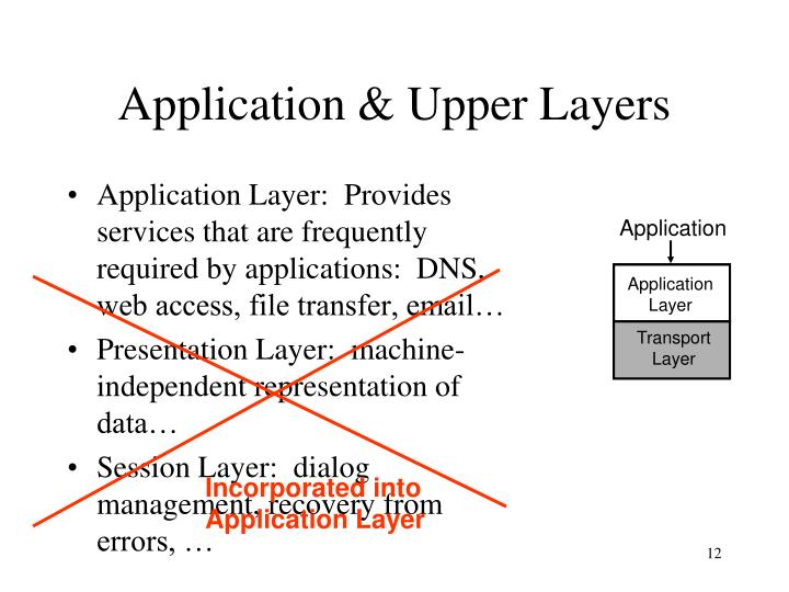 Application Layer:  Provides services that are frequently required by applications:  DNS, web access, file transfer, email…