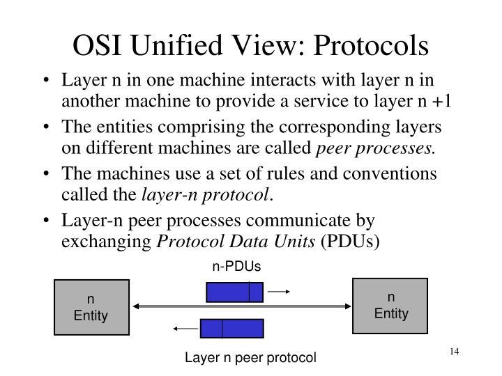 OSI Unified View: Protocols
