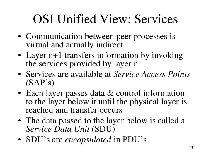 OSI Unified View: Services