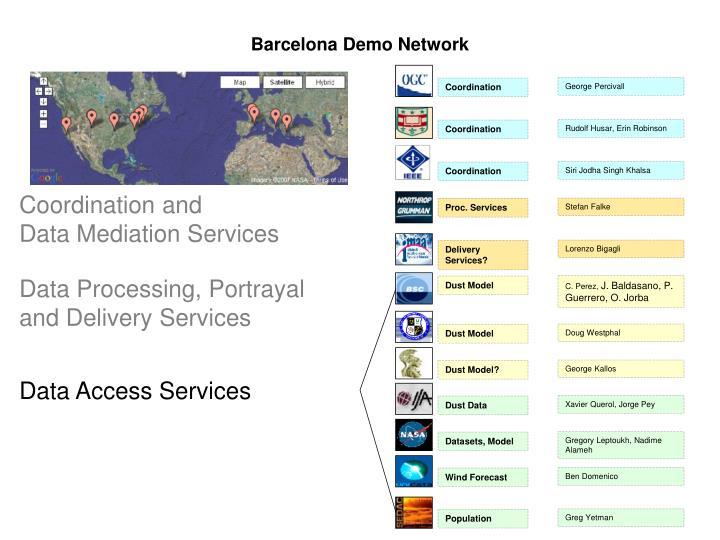 Barcelona Demo Network