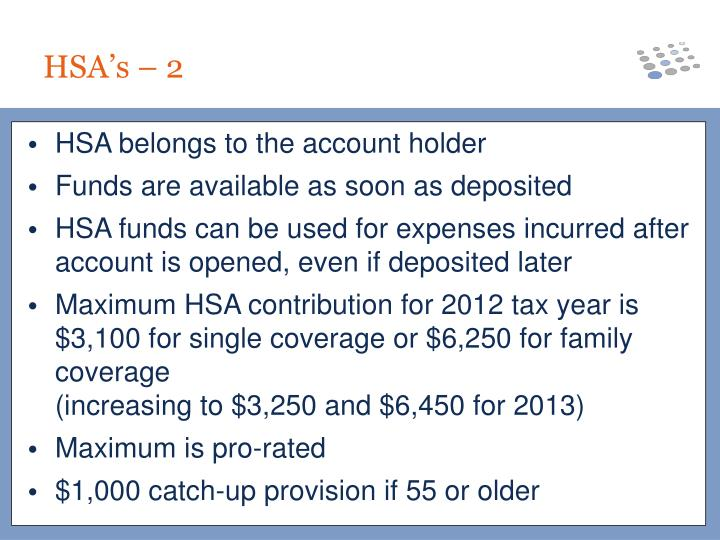 HSA belongs to the account holder