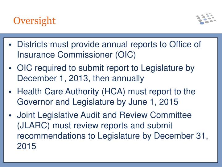 Districts must provide annual reports to Office of Insurance Commissioner (OIC)