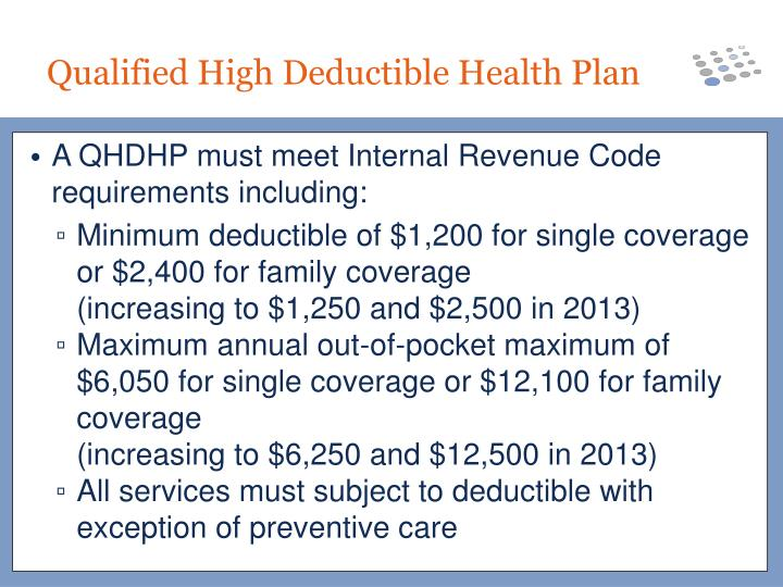 A QHDHP must meet Internal Revenue Code requirements including: