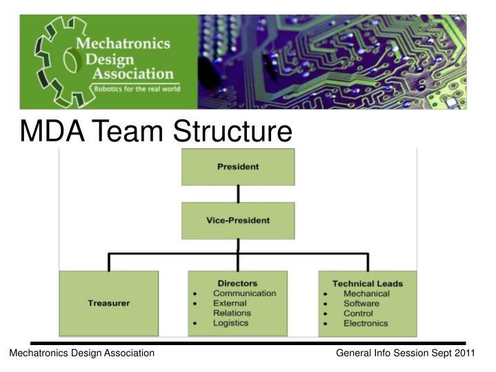 MDA Team Structure
