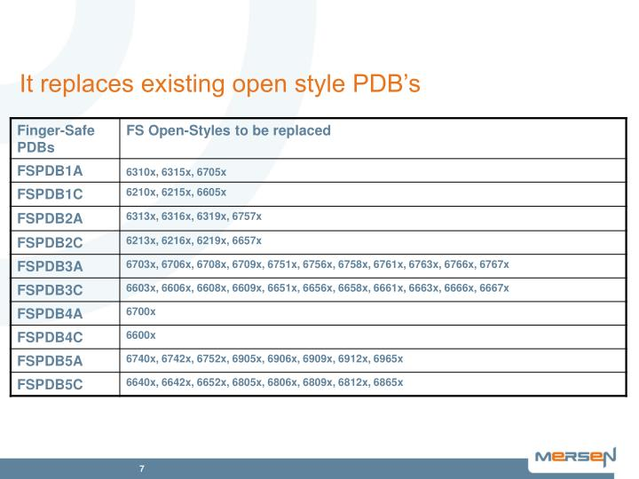 It replaces existing open style PDB's